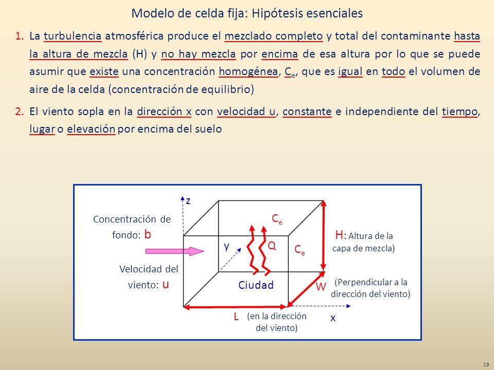 Modelo de celda fija: Hipótesis esenciales
