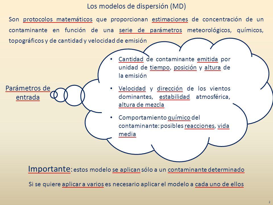 Importante: estos modelo se aplican sólo a un contaminante determinado