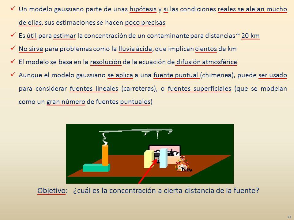 Objetivo: ¿cuál es la concentración a cierta distancia de la fuente