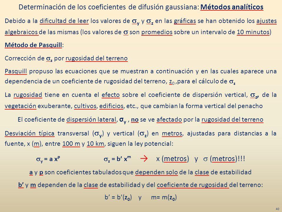 Determinación de los coeficientes de difusión gaussiana: Métodos analíticos