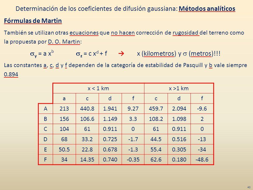 sy = a xb sz = c xd + f → x (kilometros) y s (metros)!!!