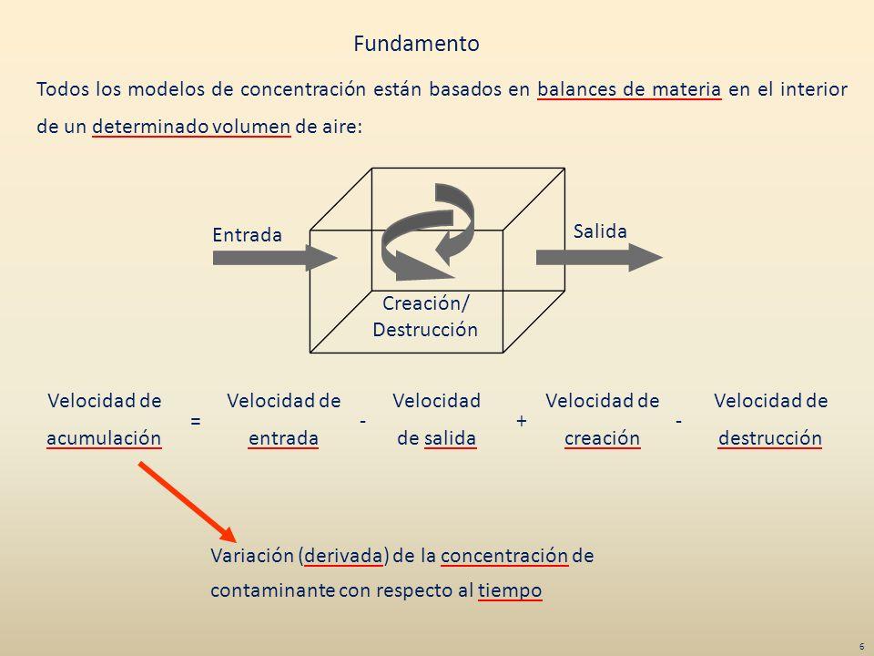 Fundamento Todos los modelos de concentración están basados en balances de materia en el interior de un determinado volumen de aire: