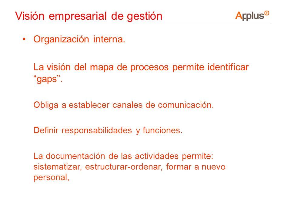 Visión empresarial de gestión