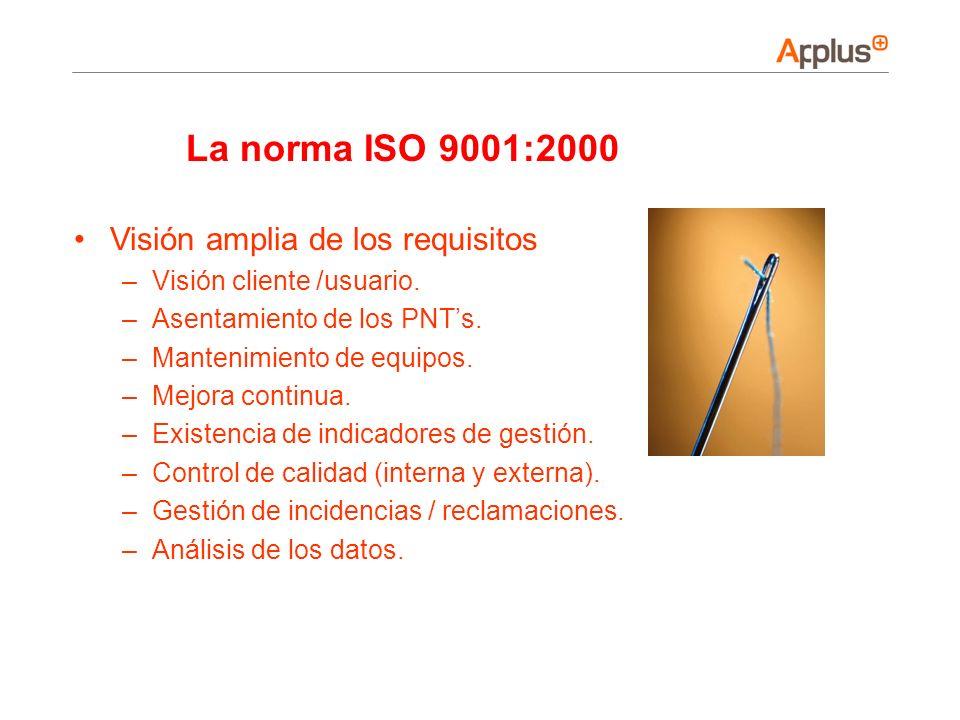 La norma ISO 9001:2000 Visión amplia de los requisitos