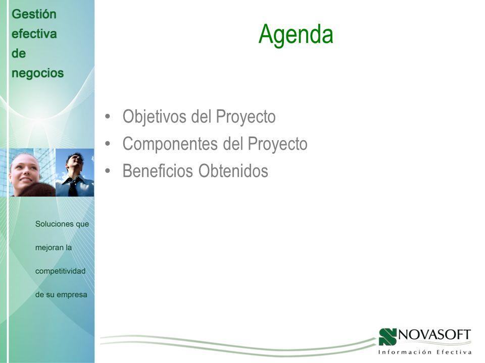 Agenda Objetivos del Proyecto Componentes del Proyecto