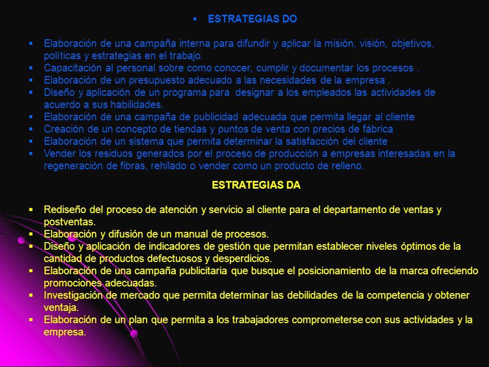 ESTRATEGIAS DO Elaboración de una campaña interna para difundir y aplicar la misión, visión, objetivos, políticas y estrategias en el trabajo.