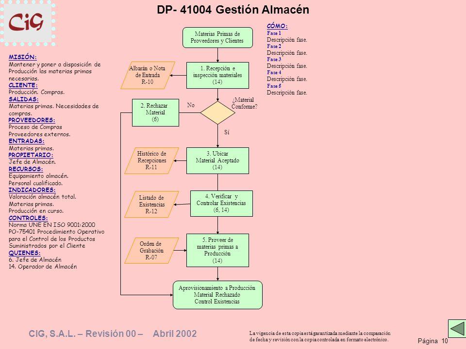 DP- 41004 Gestión Almacén CÓMO: Descripción fase.