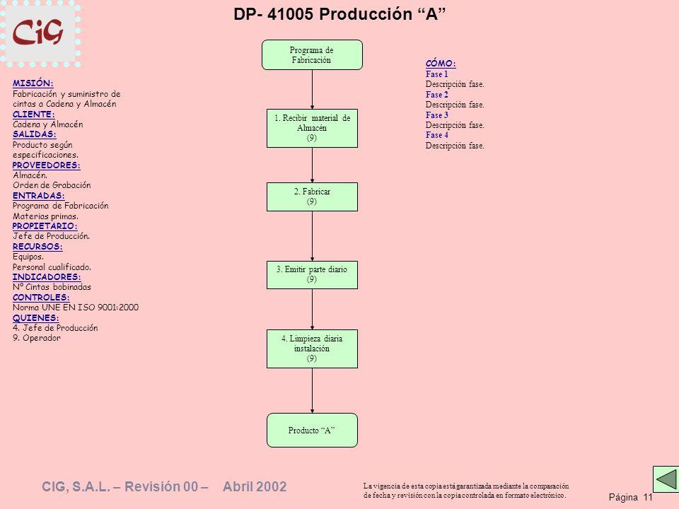 DP- 41005 Producción A Programa de Fabricación CÓMO: Fase 1
