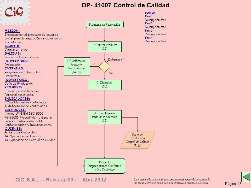 DP- 41007 Control de Calidad Descripción fase. Programa de Fabricación