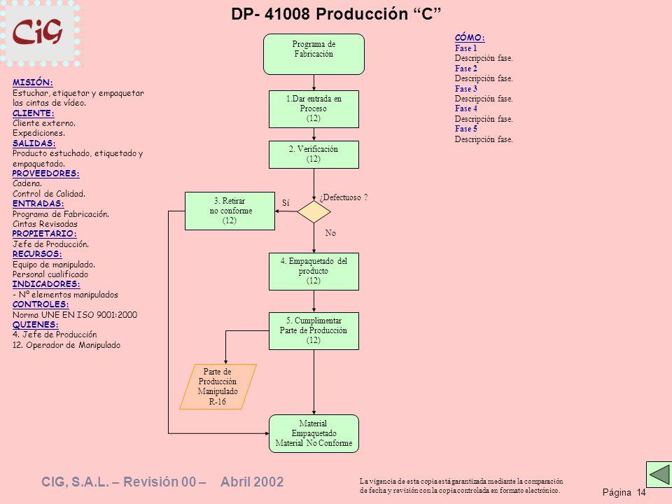 DP- 41008 Producción C Programa de Fabricación CÓMO: Fase 1