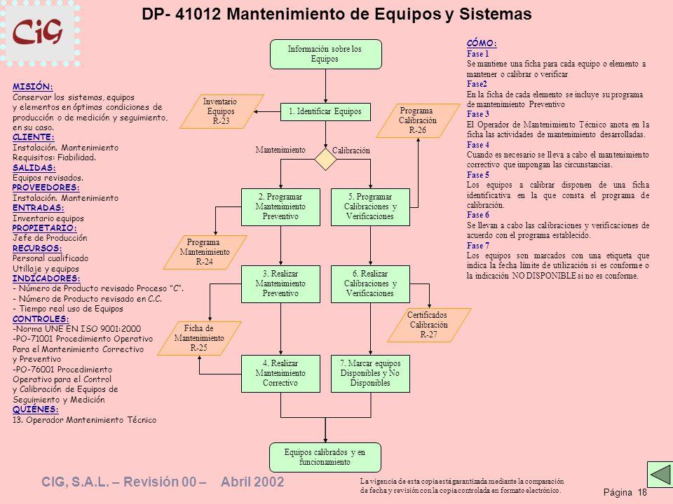DP- 41012 Mantenimiento de Equipos y Sistemas
