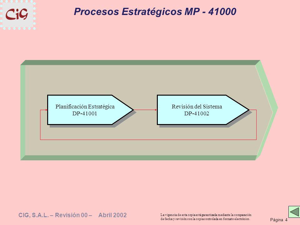 Procesos Estratégicos MP - 41000