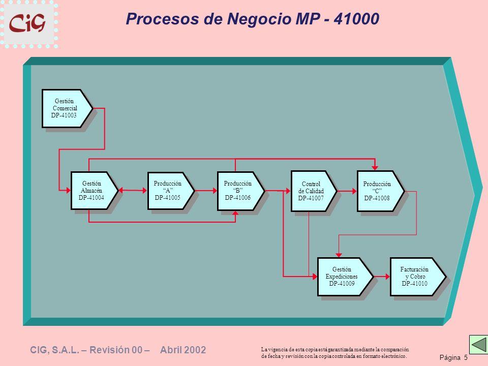 Procesos de Negocio MP - 41000
