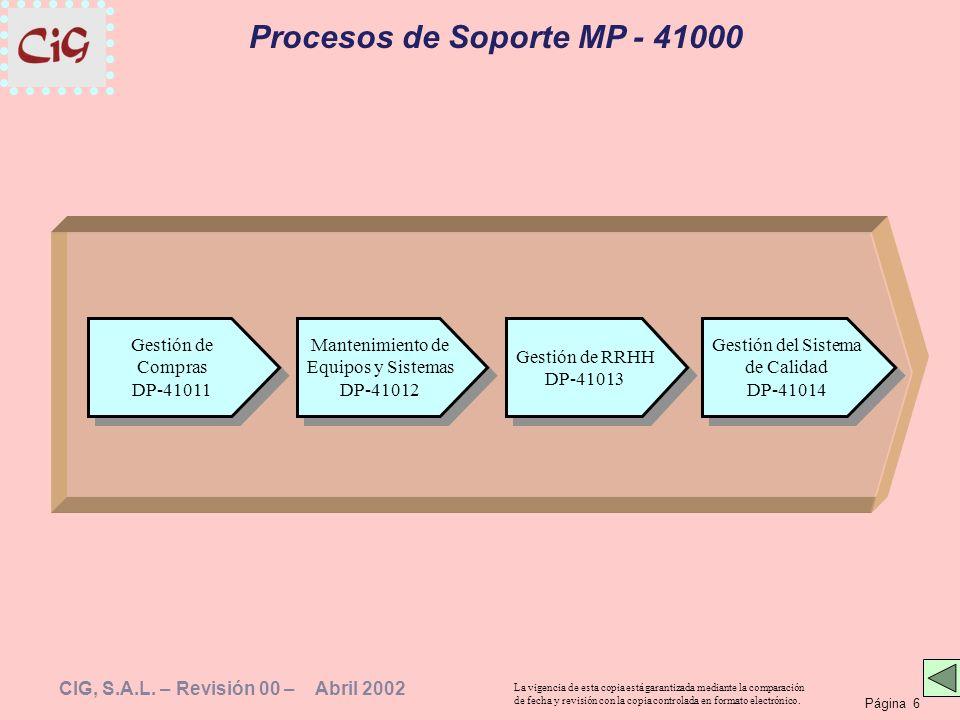 Procesos de Soporte MP - 41000