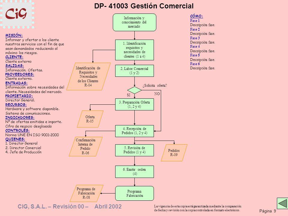 DP- 41003 Gestión Comercial CÓMO: