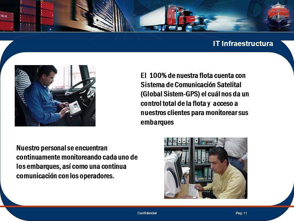 IT Infraestructura