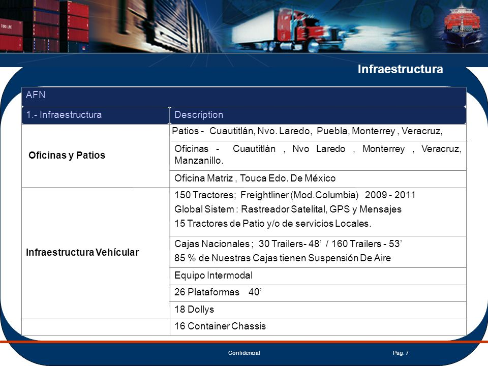 Infraestructura 16 Container Chassis 18 Dollys 26 Plataformas 40'