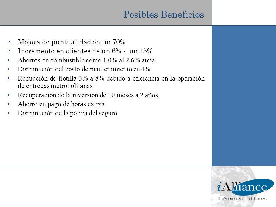 Posibles Beneficios Mejora de puntualidad en un 70%