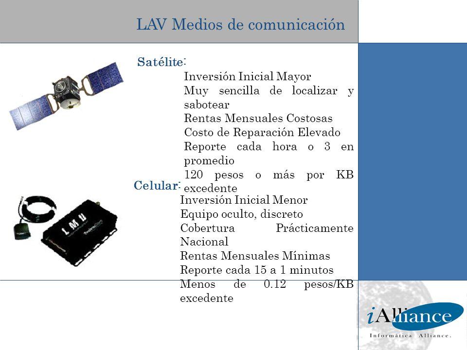 LAV Medios de comunicación