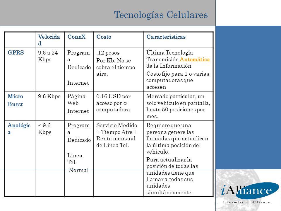 Tecnologías Celulares