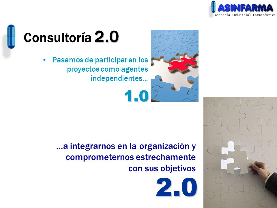 Consultoría 2.0 Pasamos de participar en los proyectos como agentes independientes... 1.0.