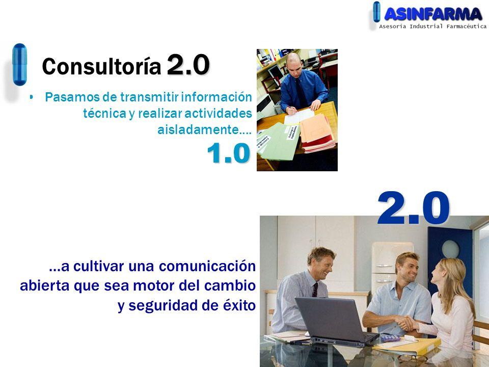 Consultoría 2.0 Pasamos de transmitir información técnica y realizar actividades aisladamente.... 1.0.