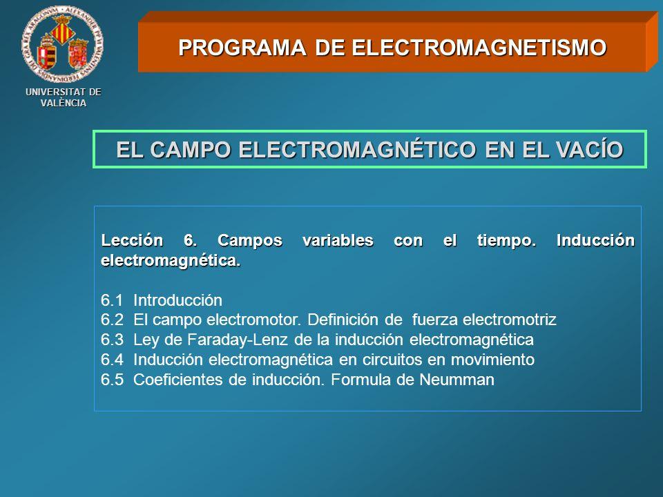 PROGRAMA DE ELECTROMAGNETISMO EL CAMPO ELECTROMAGNÉTICO EN EL VACÍO