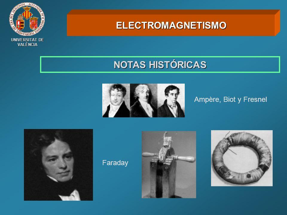 ELECTROMAGNETISMO NOTAS HISTÓRICAS