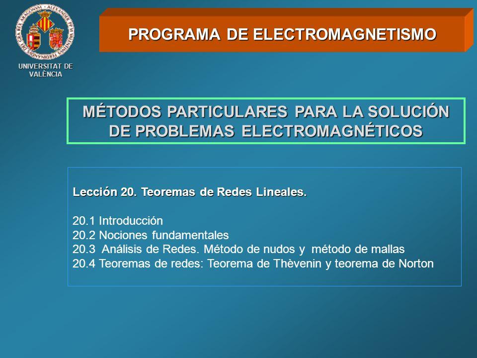 PROGRAMA DE ELECTROMAGNETISMO