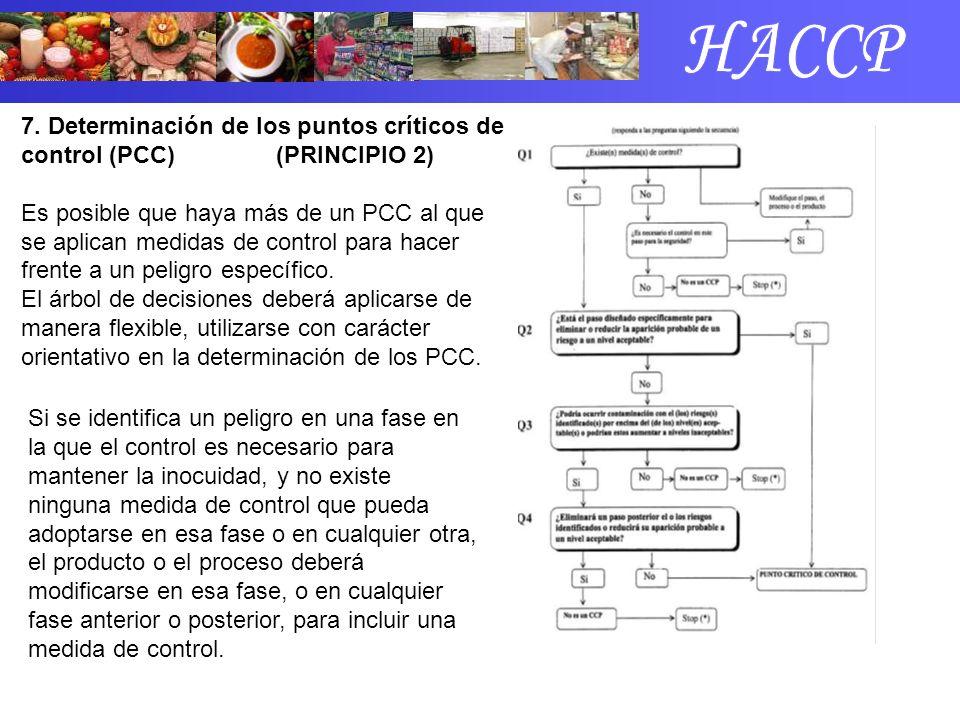 HACCP 7. Determinación de los puntos críticos de control (PCC) (PRINCIPIO 2)