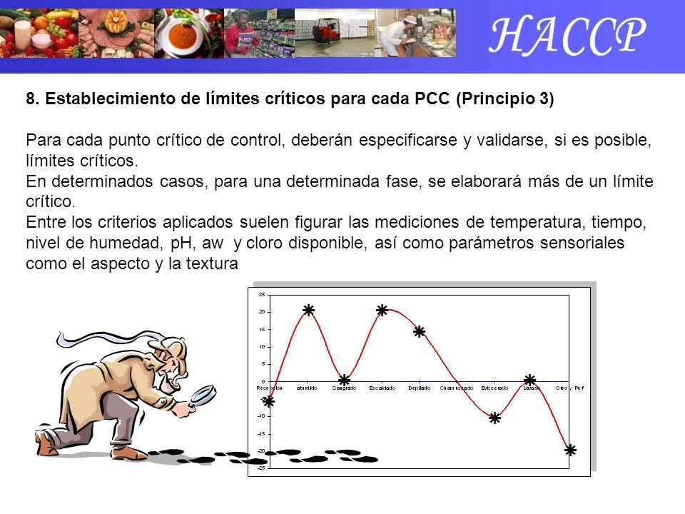 HACCP 8. Establecimiento de límites críticos para cada PCC (Principio 3)