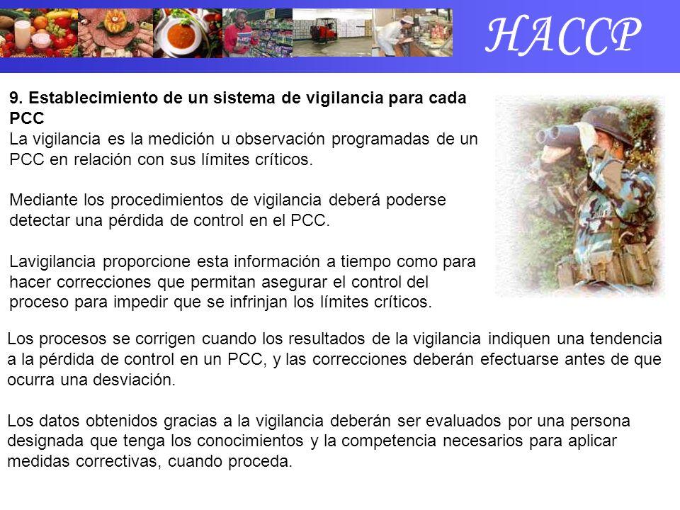 HACCP 9. Establecimiento de un sistema de vigilancia para cada PCC