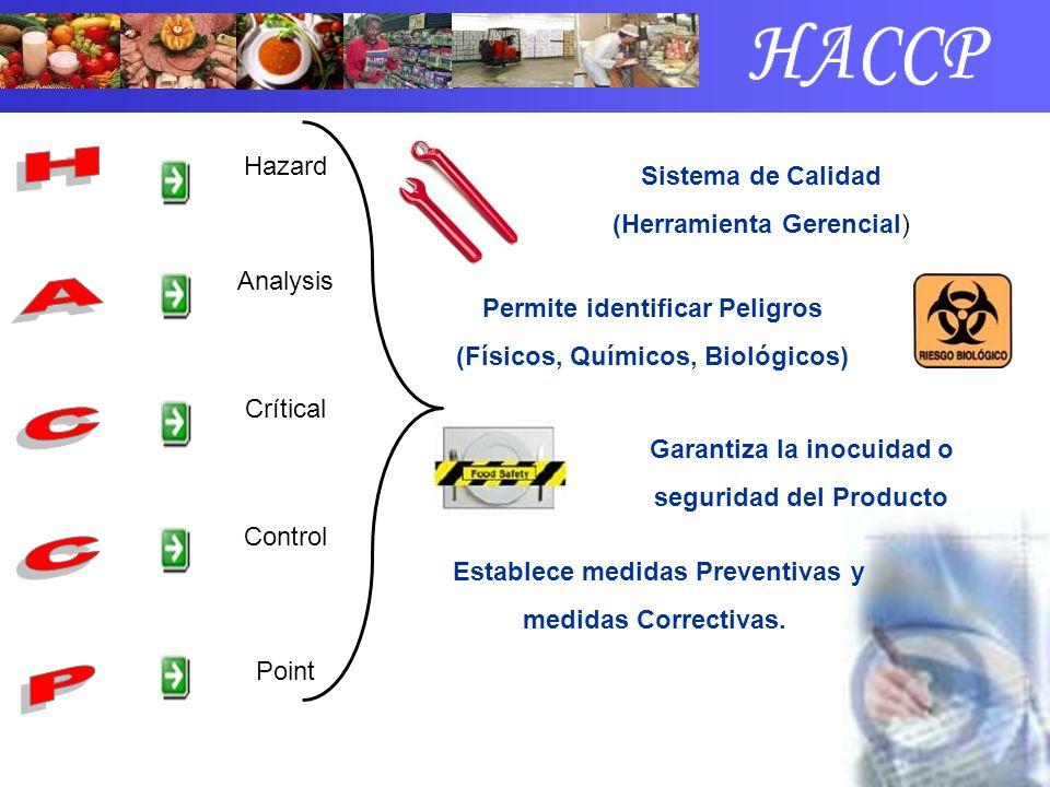 HACCP H A C C P Hazard Sistema de Calidad (Herramienta Gerencial)