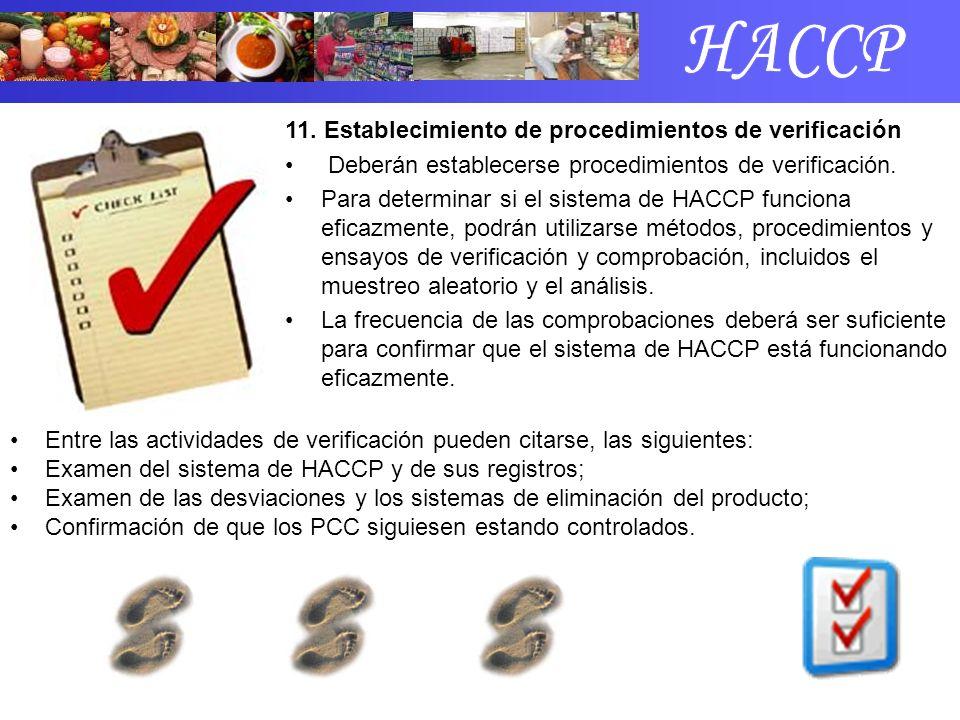 HACCP 11. Establecimiento de procedimientos de verificación