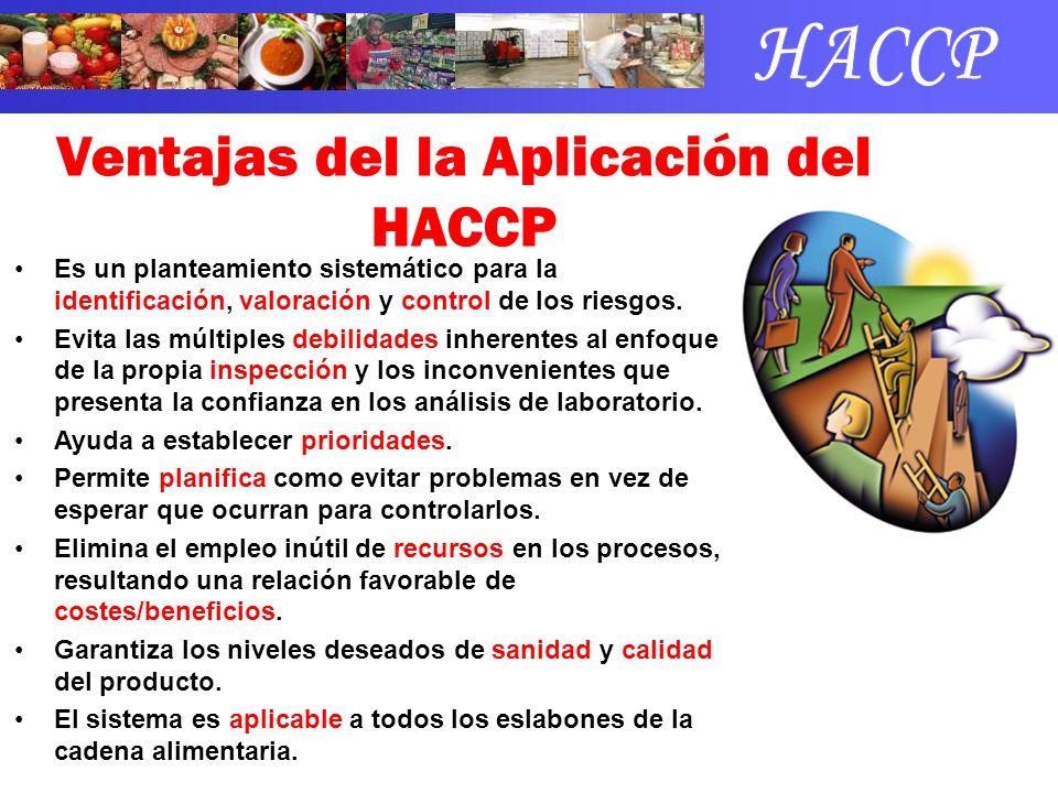 Ventajas del la Aplicación del HACCP