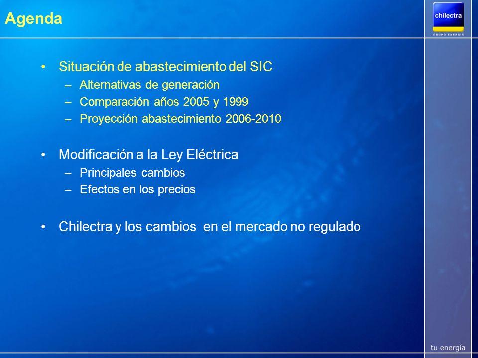Agenda Situación de abastecimiento del SIC