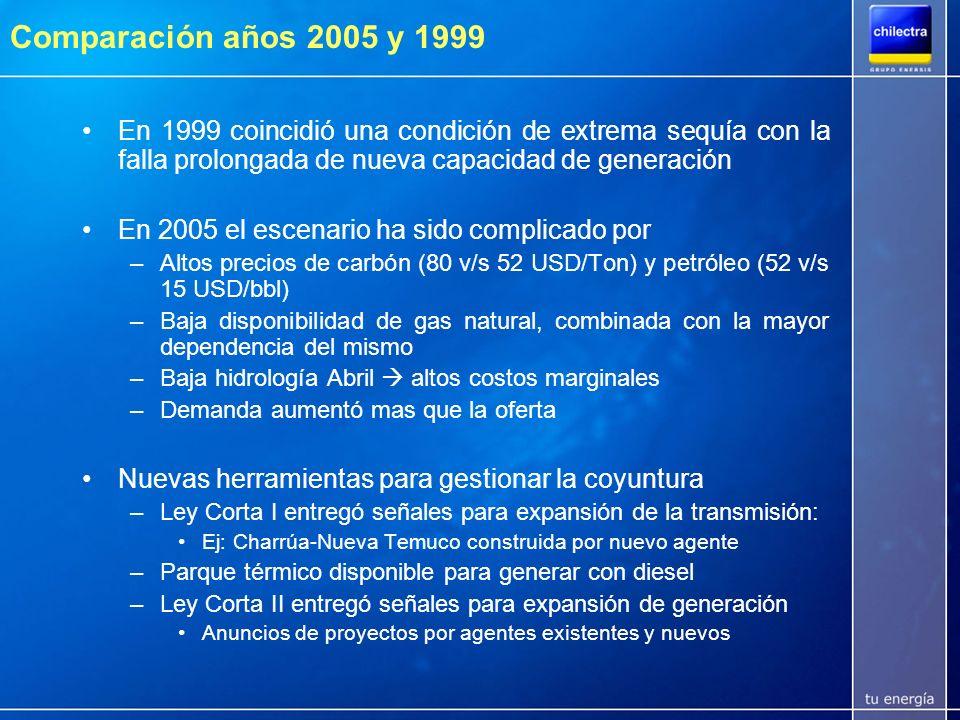 Comparación años 2005 y 1999 En 1999 coincidió una condición de extrema sequía con la falla prolongada de nueva capacidad de generación.