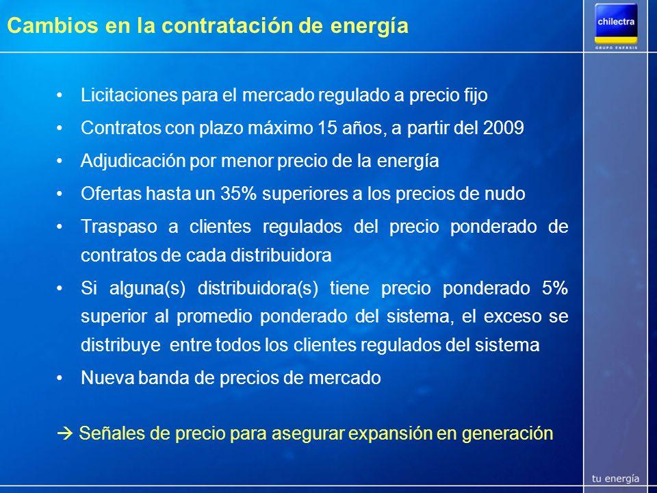 Cambios en la contratación de energía