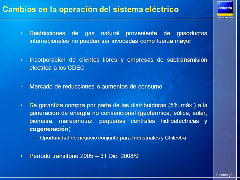 Cambios en la operación del sistema eléctrico