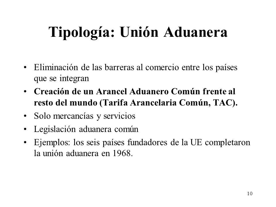 Tipología: Unión Aduanera