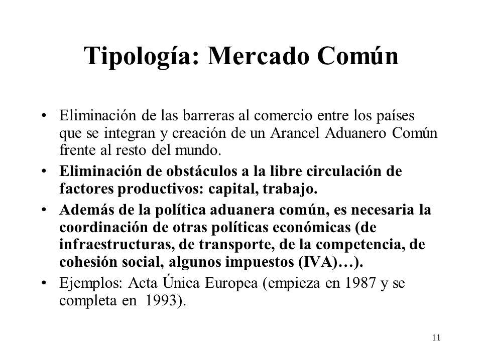 Tipología: Mercado Común