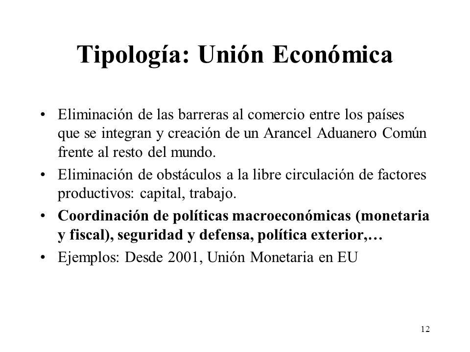 Tipología: Unión Económica