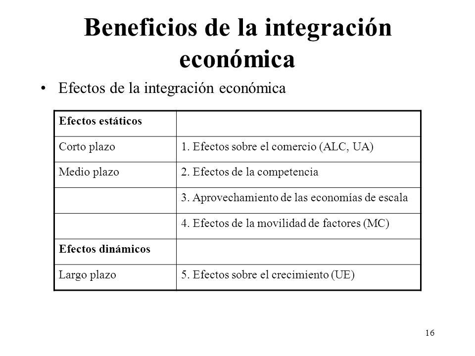 Beneficios de la integración económica