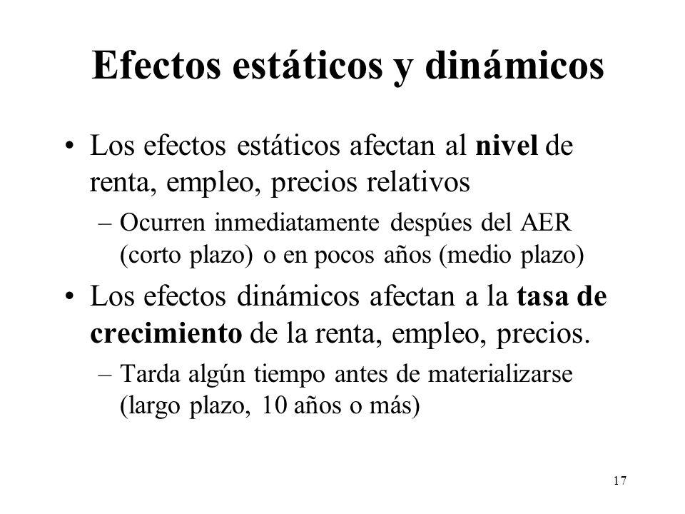 Efectos estáticos y dinámicos