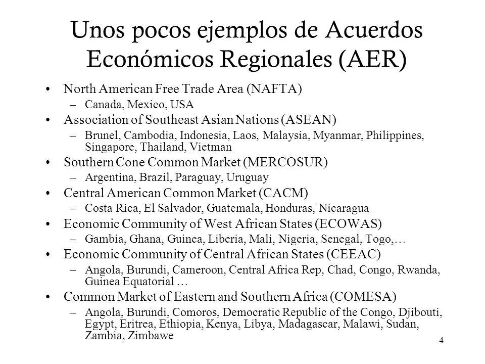 Unos pocos ejemplos de Acuerdos Económicos Regionales (AER)