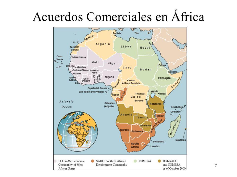 Acuerdos Comerciales en África