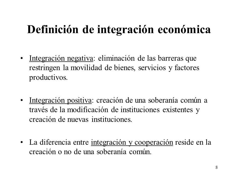 Definición de integración económica