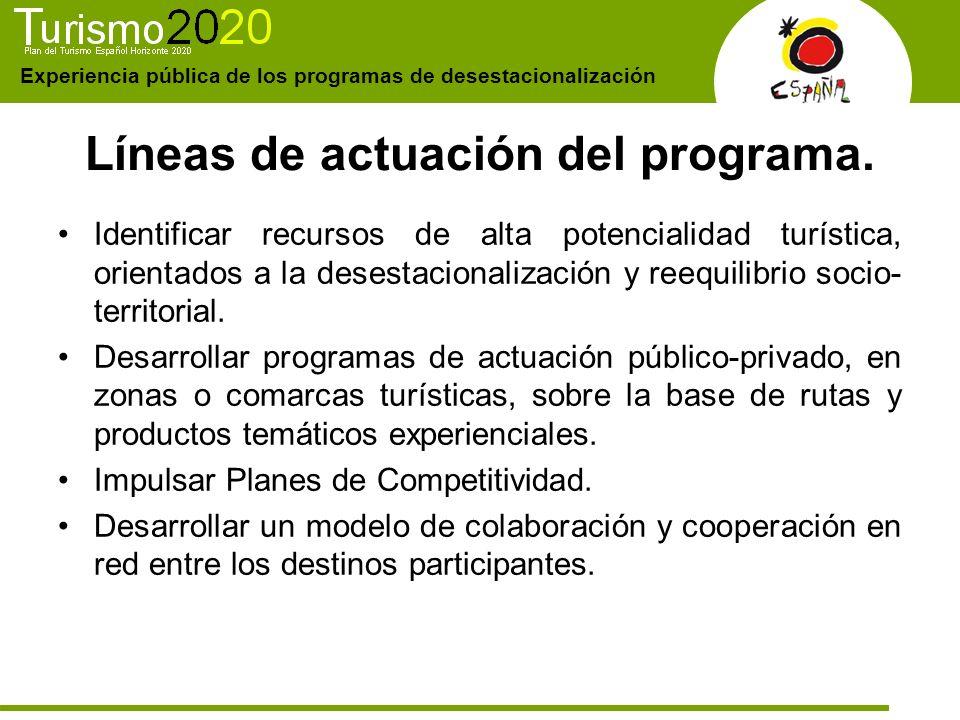 Líneas de actuación del programa.