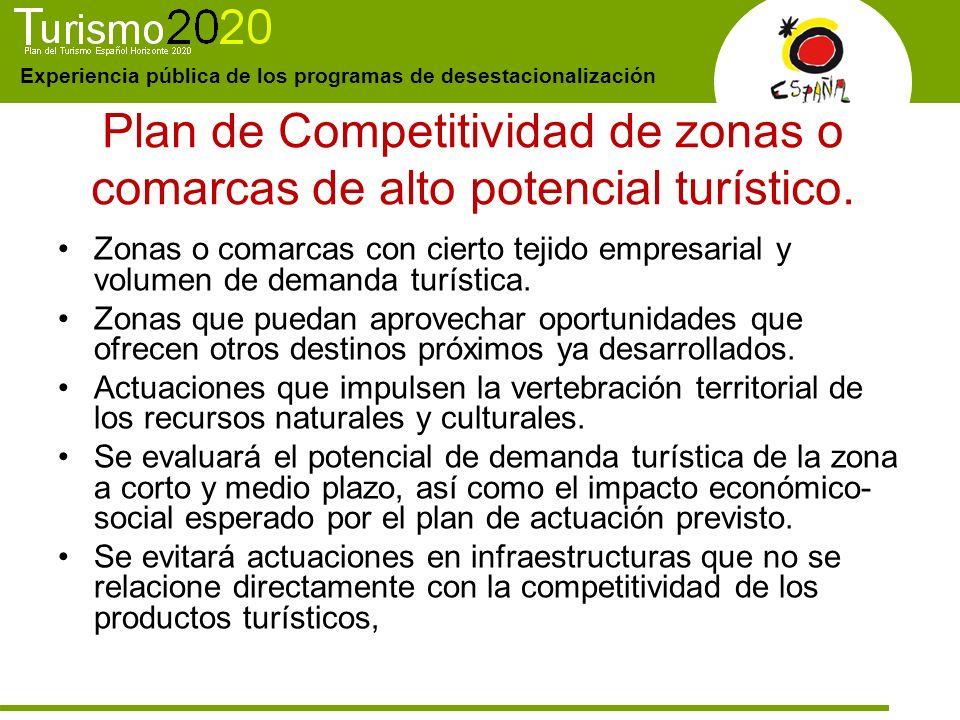 Plan de Competitividad de zonas o comarcas de alto potencial turístico.