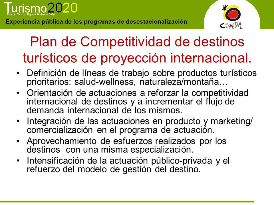 Plan de Competitividad de destinos turísticos de proyección internacional.